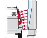 SIDOTORK. Fläkt som torkar upp till 1.700 mm höjd, effektivt för SUV:ar, skåpbilar och andra höga fordon.